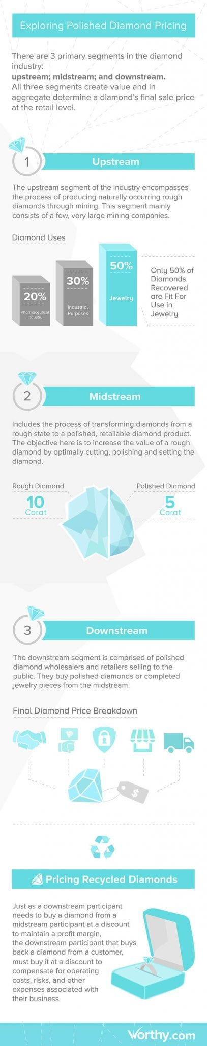 Exploring Diamond Pricing- infographic