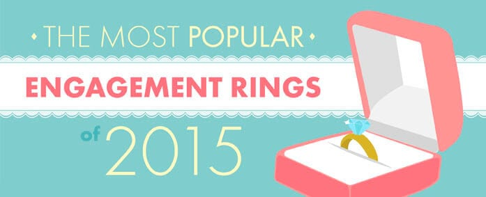 Most Popular Engagement Rings 2015