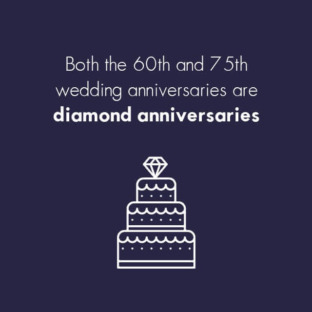 Diamond Facts - There are two formally recognized diamond anniversaries