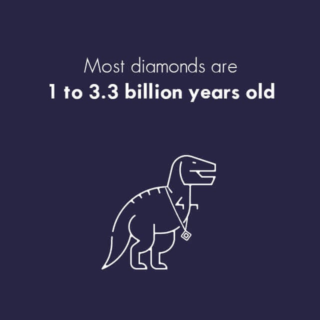 Diamond Facts - Your diamonds are probably billions of years old