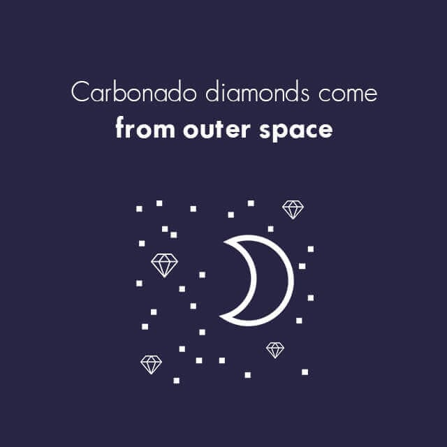 Outer Space Diamond: 10 Interesting Facts You Didn't Know About Diamonds