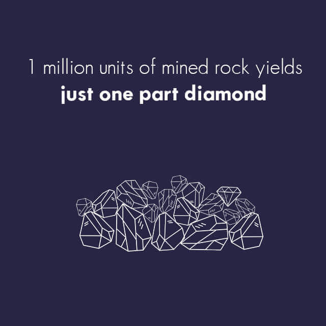 Diamond Facts - Natural diamonds really are one in a million
