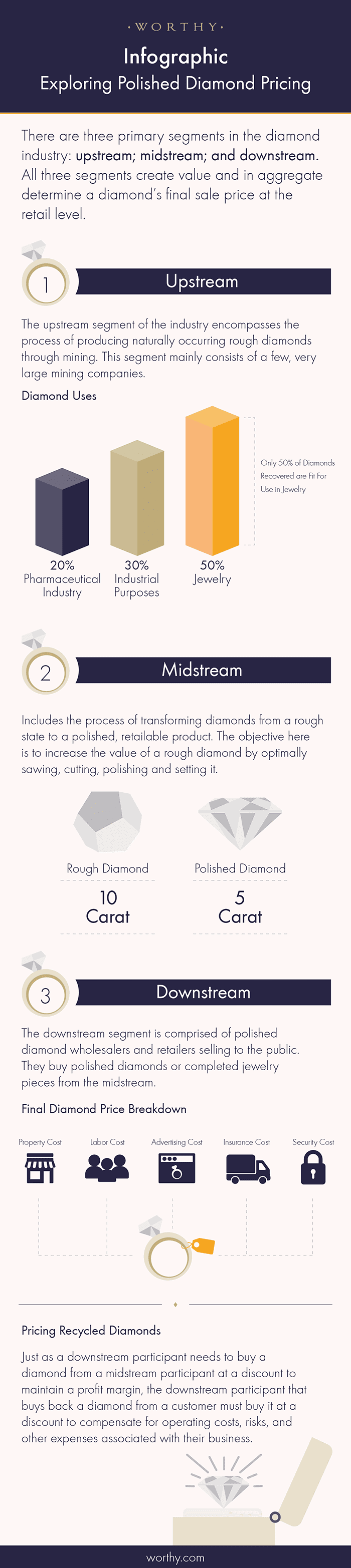diamond_pricing_infographic_part1