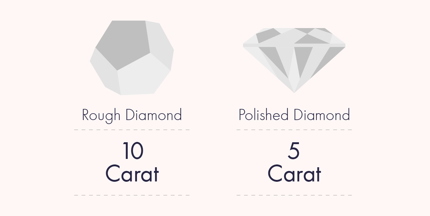 diamond_pricing_infographic_part13