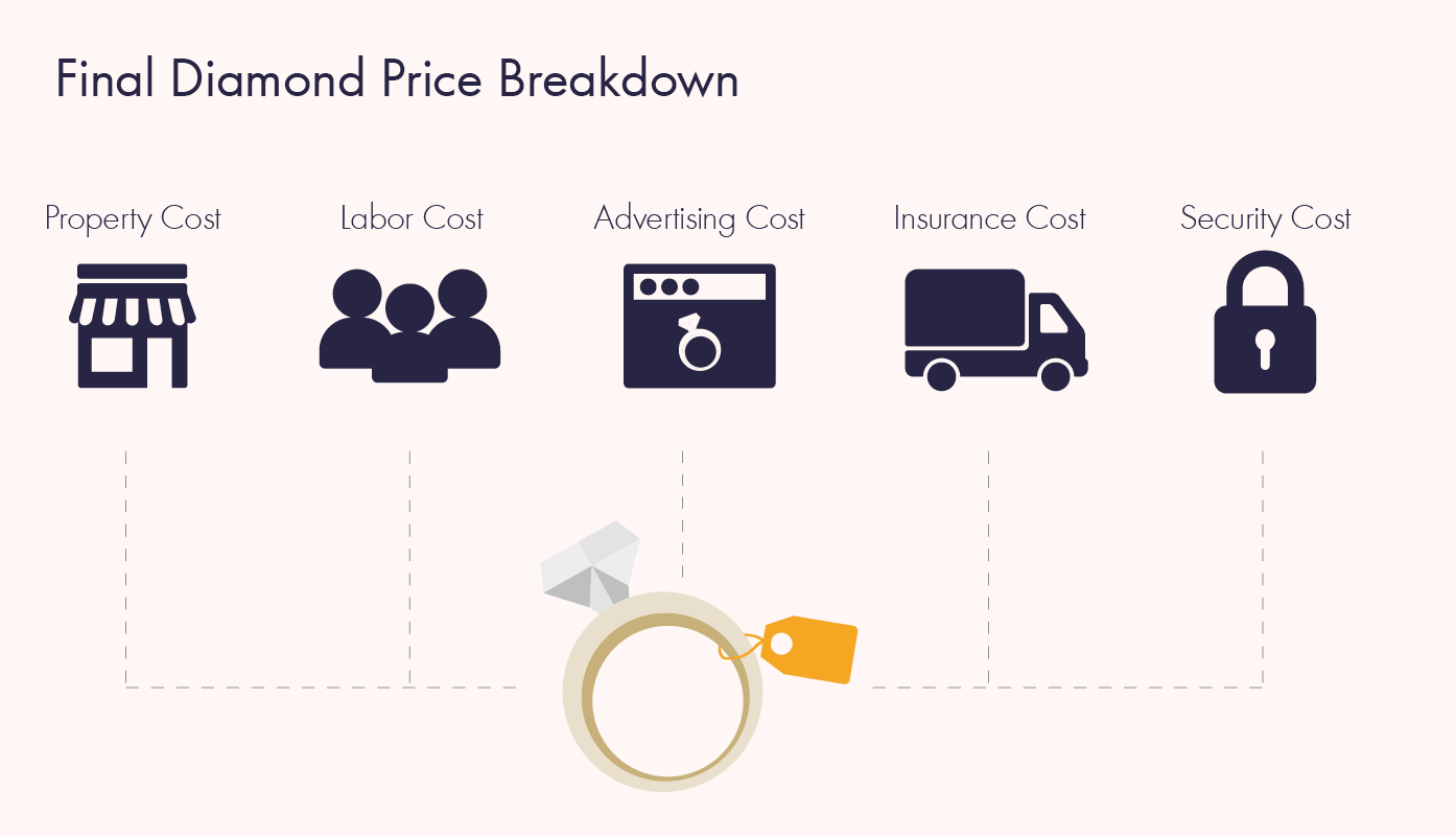 diamond_pricing_infographic_part14