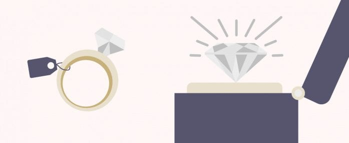Diamond Pricing Guide: How are Diamonds Priced